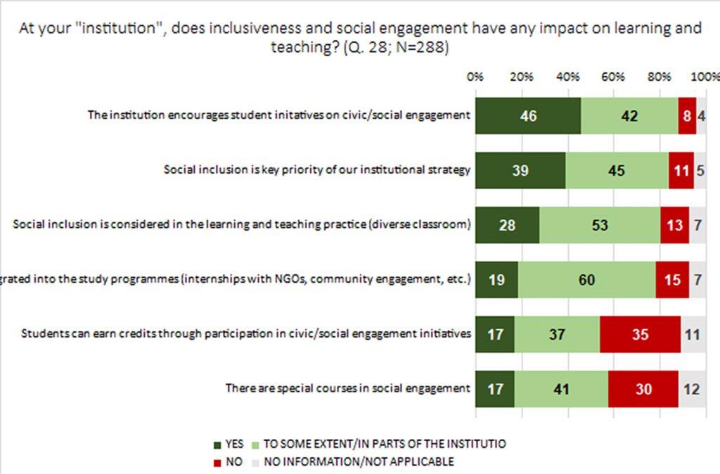 Jak wdrażać kompetencje społeczne? 1